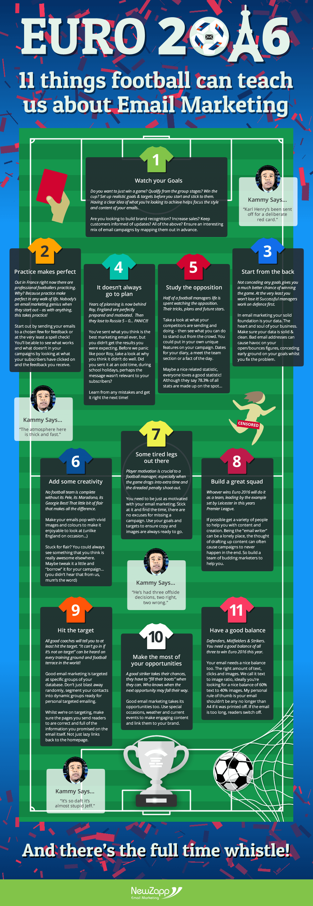 11 football email marketing tips